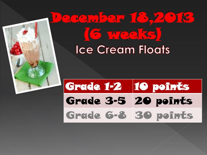 December 18,2013