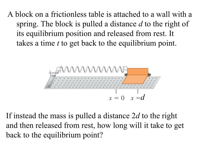A block on a frictionless table is attached to a wall with a spring. The block is pulled a distance