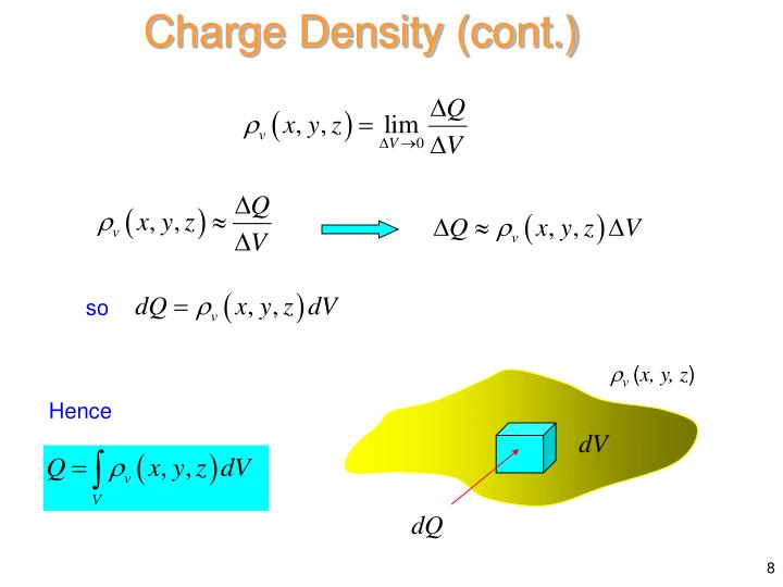 Charge Density (cont.)