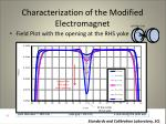 characterization of the modified electromagnet