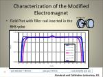 characterization of the modified electromagnet1
