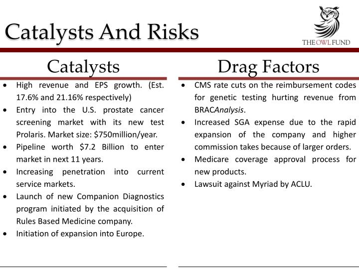 Catalysts and risks