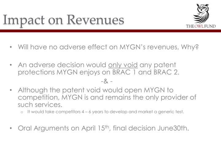Impact on Revenues