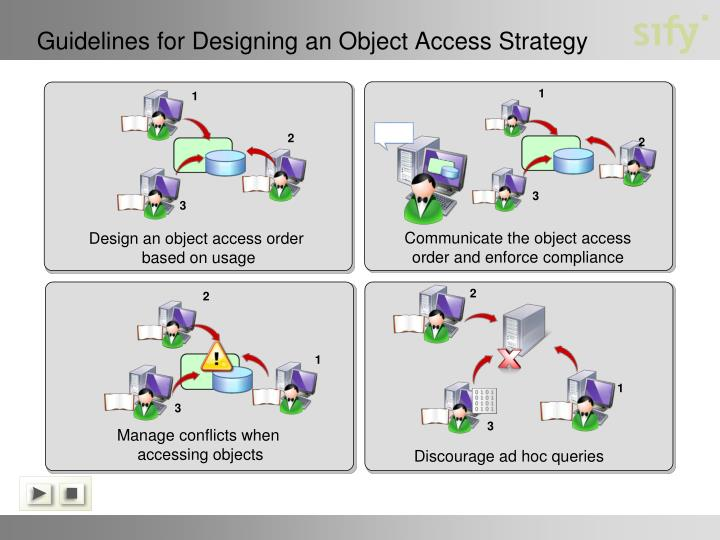 Guidelines for Designing an Object Access Strategy