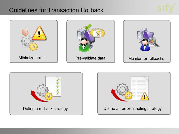 Guidelines for Transaction Rollback