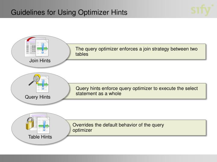 Guidelines for Using Optimizer Hints