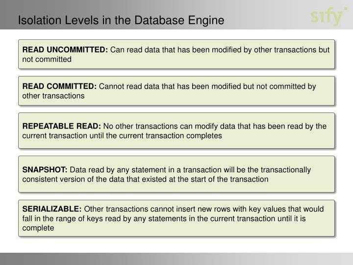 Isolation Levels in the Database Engine