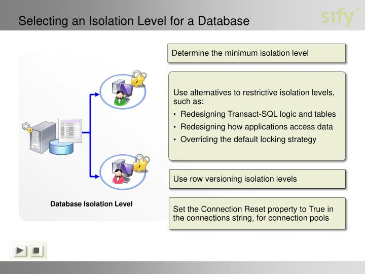Selecting an Isolation Level for a Database