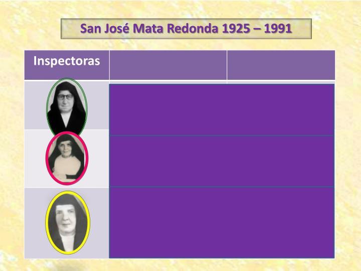 San José Mata