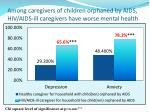 among caregivers of children orphaned by aids hiv aids ill caregivers have worse mental health
