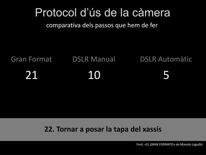 Protocol d'ús de la càmera