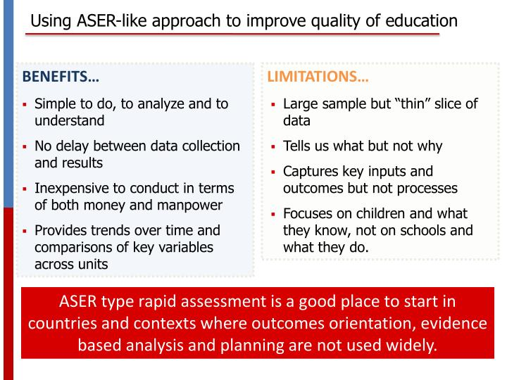Using ASER-like approach to improve quality of education