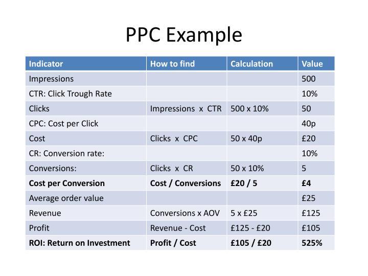 PPC Example