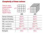 complexity of linear solvers