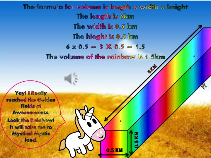The formula for volume is length x width x height