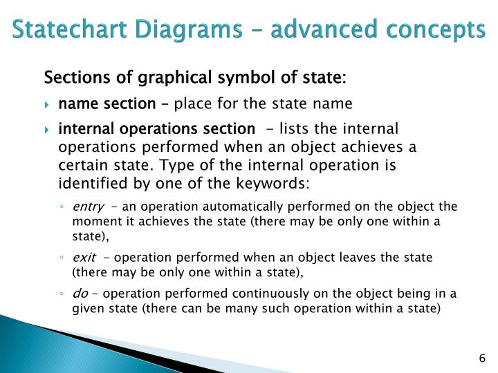 Statechart Diagrams – advanced concepts