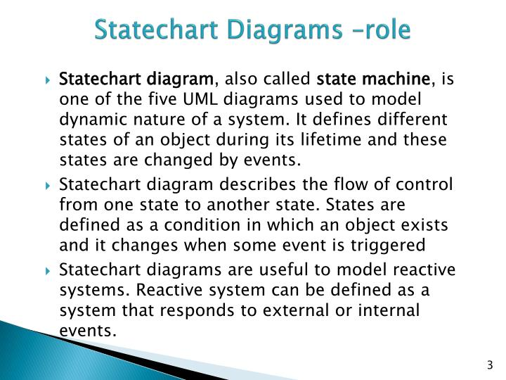Statechart diagrams role