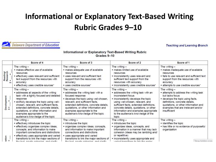 Informational or Explanatory Text-Based Writing Rubric Grades 9–10