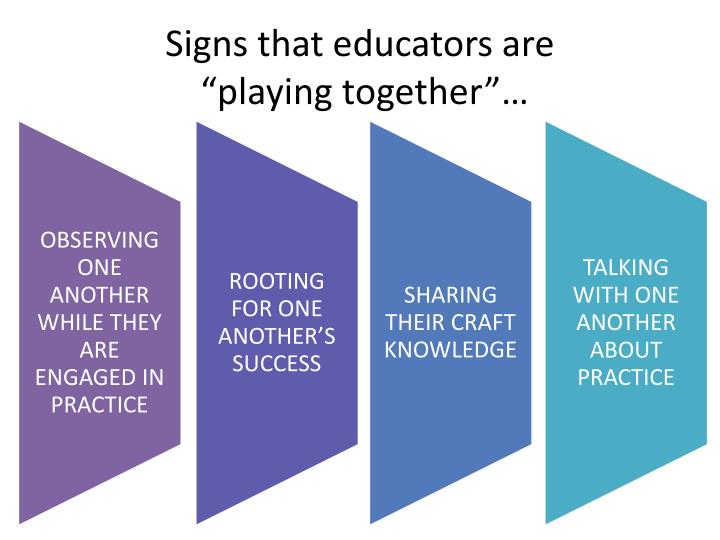 Signs that educators are