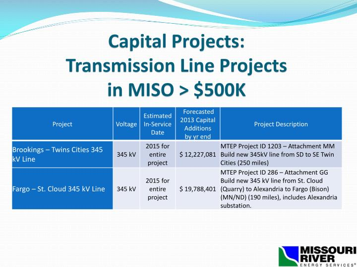 Capital Projects: