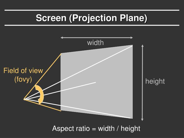 Screen (Projection Plane)