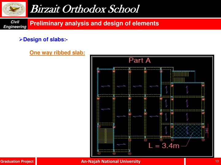 Birzait Orthodox School