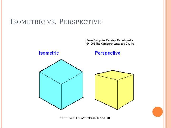 Isometric vs. Perspective
