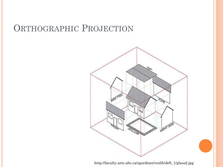 Orthographic projection1