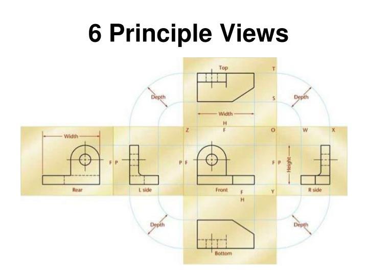 6 Principle Views