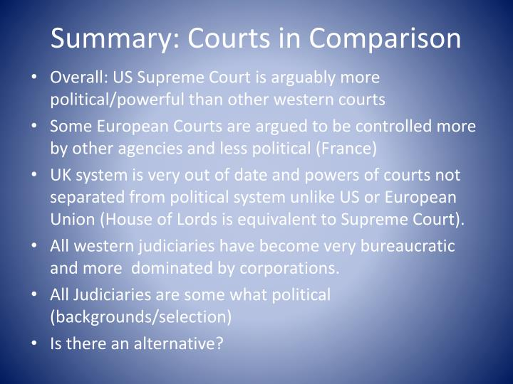 Summary: Courts in Comparison