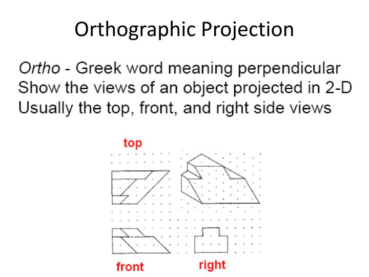 orthographic projection n.