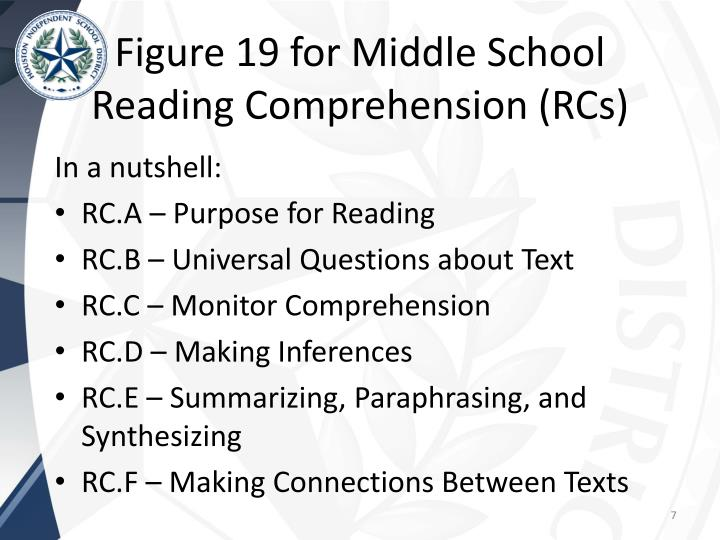 Figure 19 for Middle School