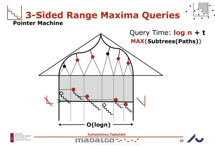 3-Sided Range Maxima Queries
