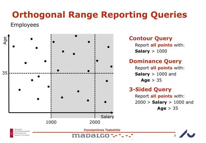 Orthogonal Range Reporting Queries