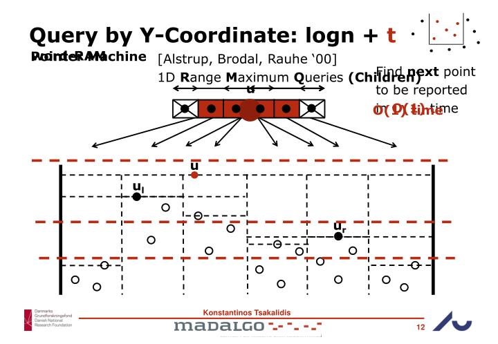 Query by Y-Coordinate: