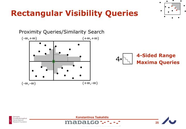 Rectangular Visibility Queries