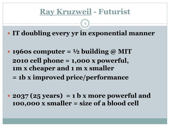 Ray Kruzweil