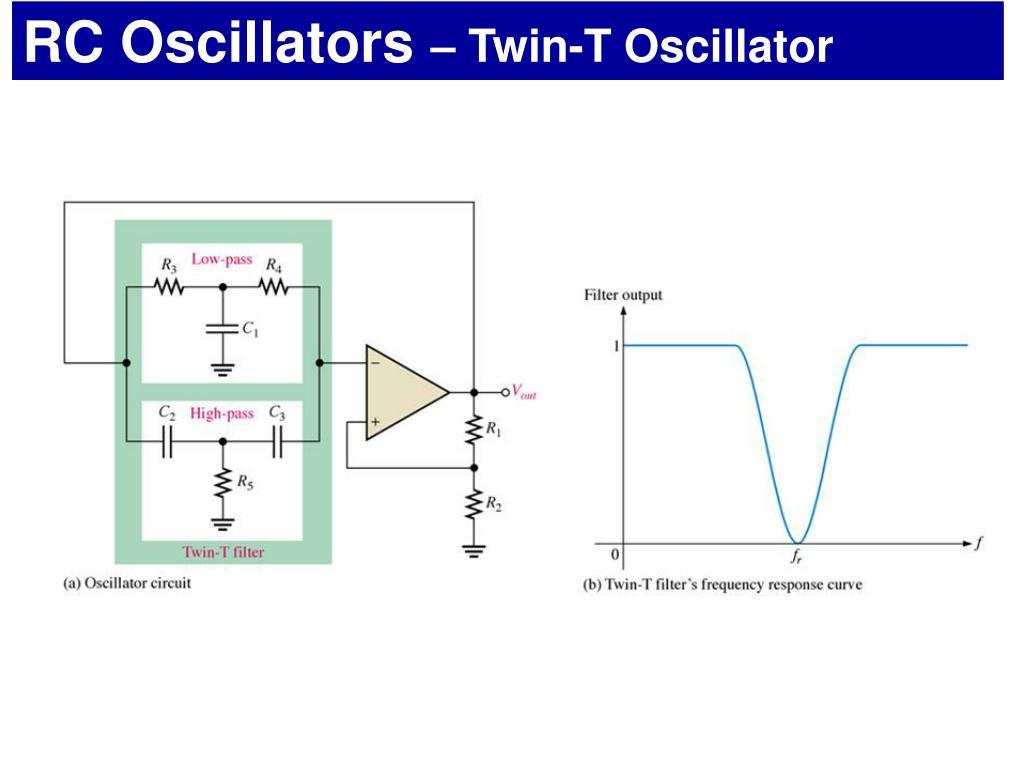 PPT - CHAPTER 5 - OSCILLATORS PowerPoint Presentation - ID:2664072