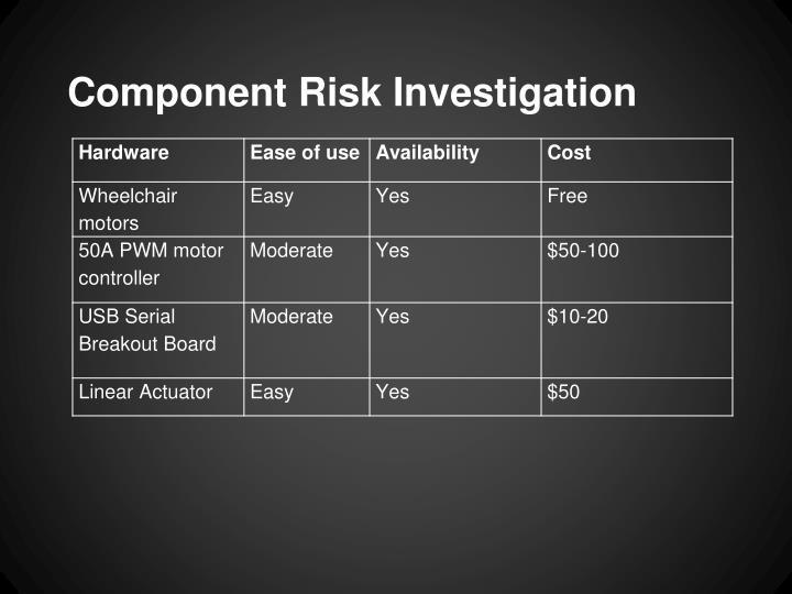 Component Risk Investigation