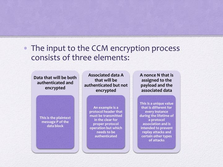 The input to the CCM encryption process consists of three elements: