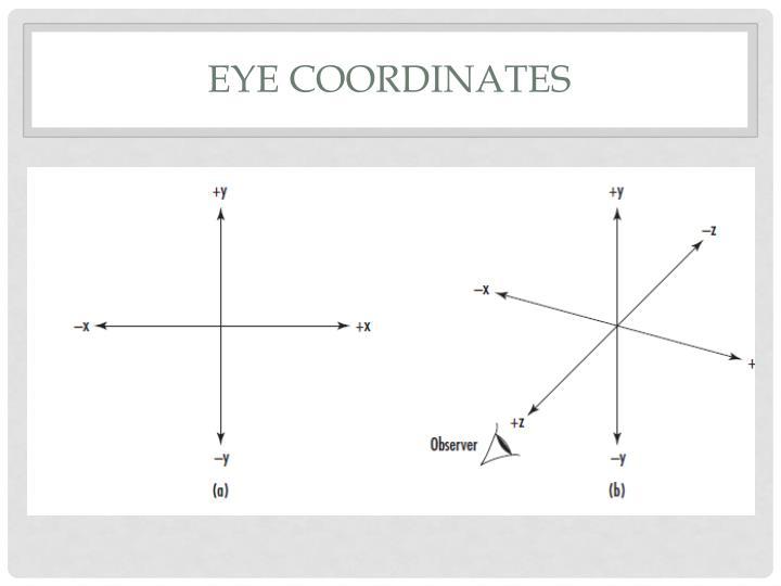 EYE Coordinates