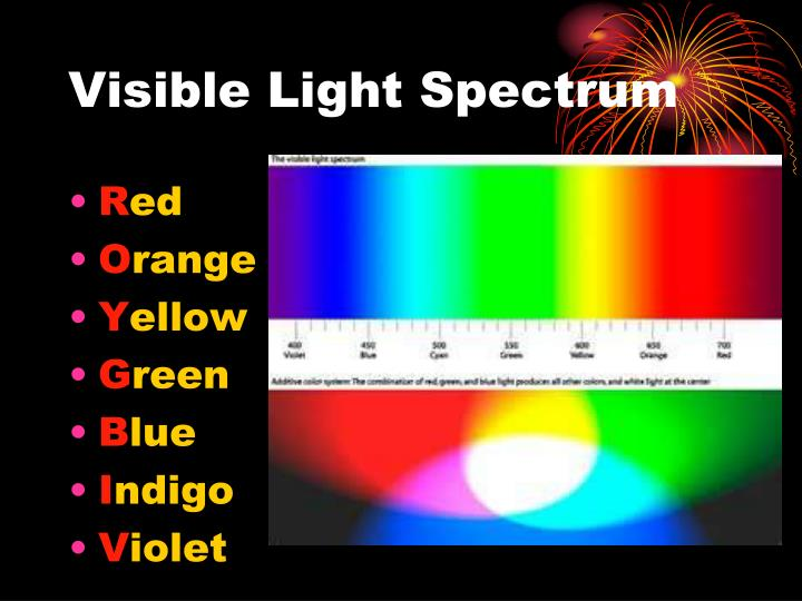 a description of the visible light spectrum Light definition, something that makes dictionarycom unabridged visible light runs along a spectrum from the short wavelengths of violet to the longer.