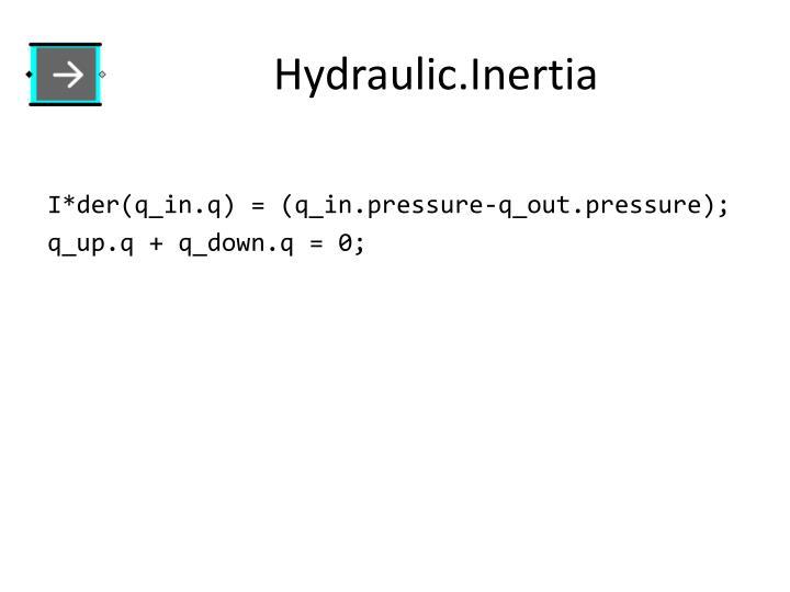 Hydraulic.Inertia