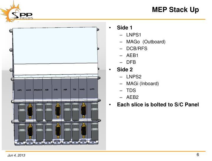 MEP Stack Up