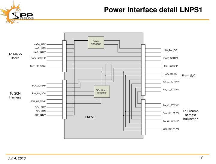 Power interface detail LNPS1