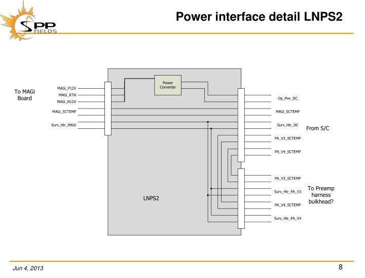 Power interface detail LNPS2