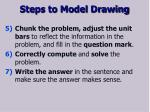 steps to model drawing1