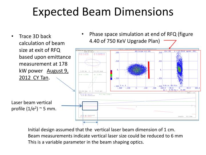 Expected Beam Dimensions