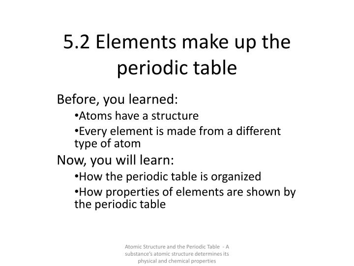 5 2 elements make up the periodic table