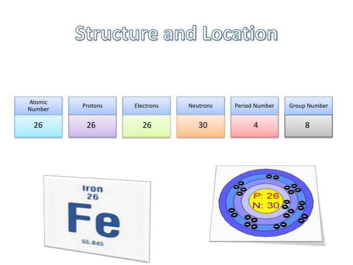 Structure and location